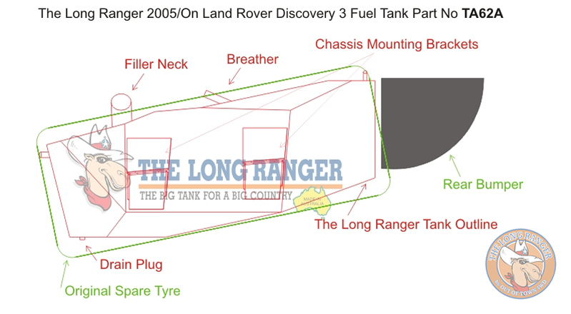 Long Ranger Outline Compared To Spare Tyre