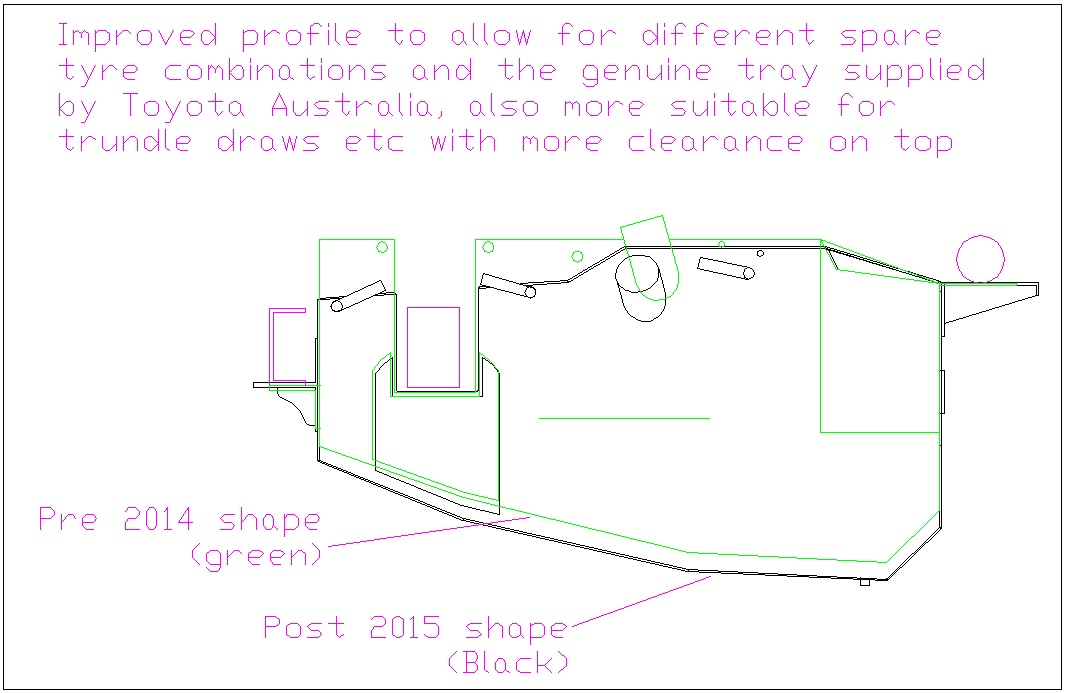CAD Side Elevation Design Difference Between Pre June 2015 And Post July 2015 Long Ranger Tanks