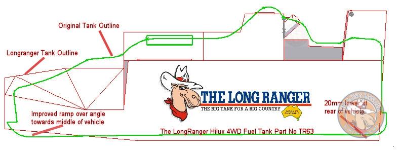 Side Profile Showing Original Tank & The Long Ranger Fuel Tank